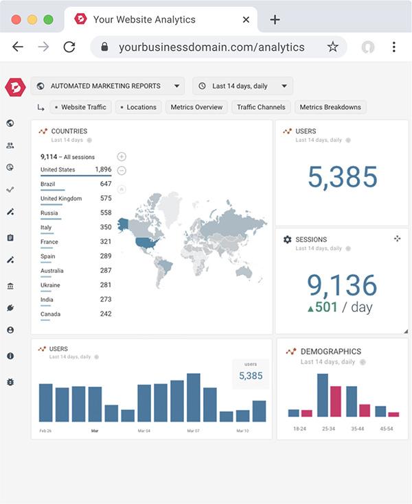 Small Business Analytics